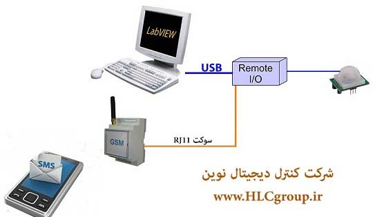 اتصال سنسور PIR به GSM و کامپیوتر1