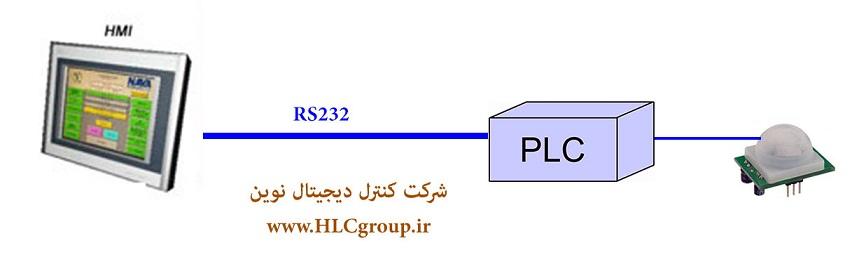 اتصال سنسور PIR به PLC و HMI